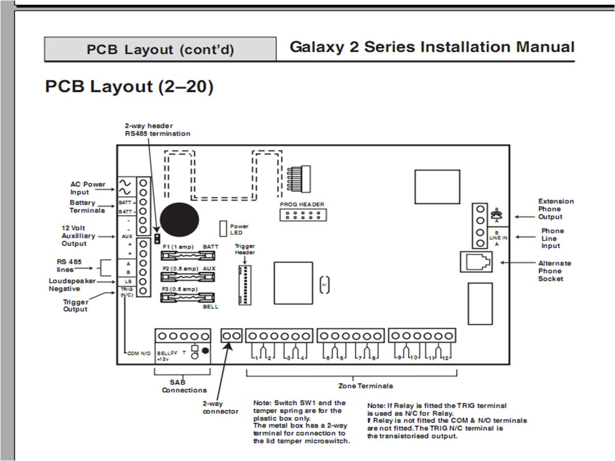 honeywell alarm system wiring diagram